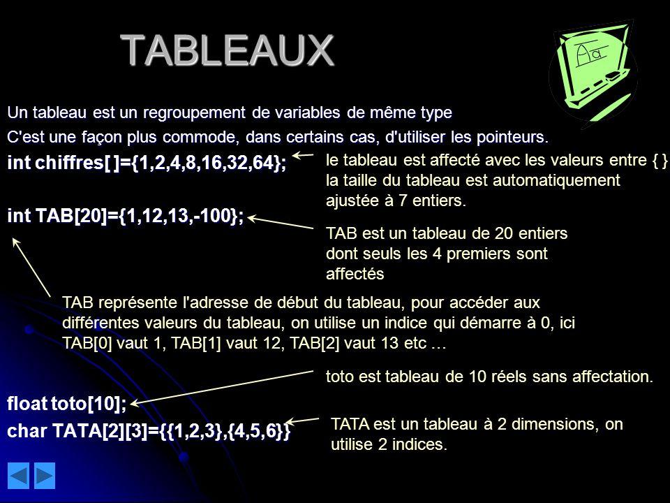 TABLEAUX int chiffres[ ]={1,2,4,8,16,32,64};